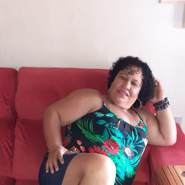 juras482's profile photo
