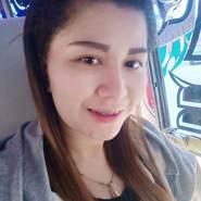 tewt170's profile photo