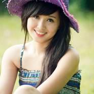 phamh172362's profile photo