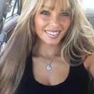 nanxy09's profile photo