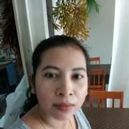 wisaw49's profile photo