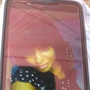 damari19's profile photo