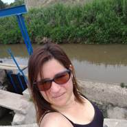 nancye42's profile photo