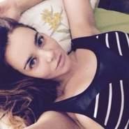 sandra204441's profile photo