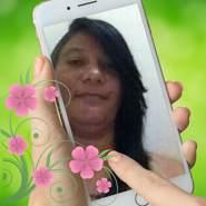 miriant730820's profile photo