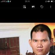 agungfa's profile photo