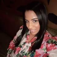 josyd28's profile photo