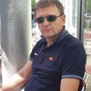gorand178435's profile photo