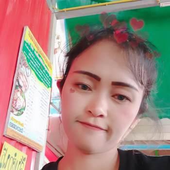 omnoi89_Ubon Ratchathani_Độc thân_Nữ