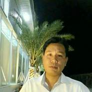 wirotr575114's profile photo