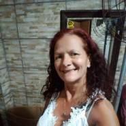 monica2404ennes's profile photo