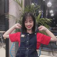kimn460's profile photo
