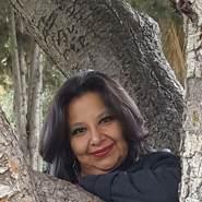 claudiam248688's profile photo