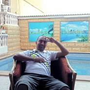 ghazim83343's profile photo