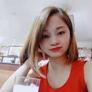 vickynhung's profile photo