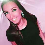 issie87's profile photo