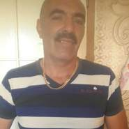 aftandik69a's profile photo