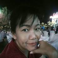 Nok6787's profile photo