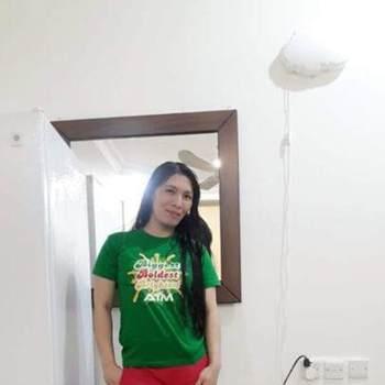 luciad531203_Al Wakrah_Single_Female