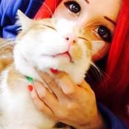 pammi46's profile photo
