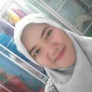 wiwinl741500's profile photo