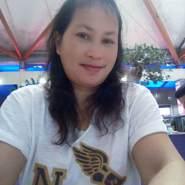 annaf86's profile photo