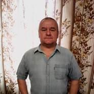 aleksandr829151's profile photo