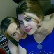hamidr132859's profile photo