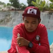 anggam88669's profile photo