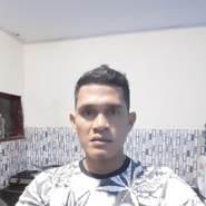 bgn843's profile photo