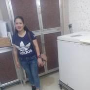 zenaidag3's profile photo