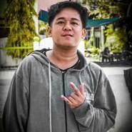 hendrawijayah's profile photo