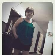 luza320's profile photo