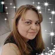 rosar40's profile photo