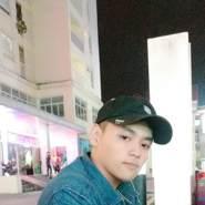 thinh137's profile photo