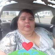 raquela265756's profile photo