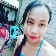 karag12's profile photo