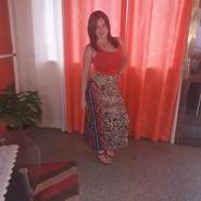ana821683's profile photo