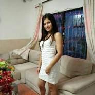 milagrosd256877's profile photo