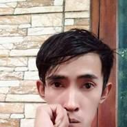 dhedya448166's profile photo