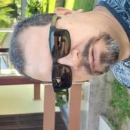 gilvaniopacheco's profile photo
