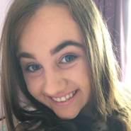 sarahnoosh's profile photo