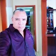 goncaloa20's profile photo