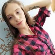 malgorzatab28713's profile photo