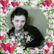 olgar31's profile photo