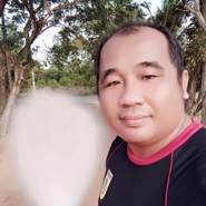 user_dtak46's profile photo