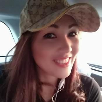 user_rlw12439_Krung Thep Maha Nakhon_Độc thân_Nữ