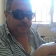 gorgf80's profile photo