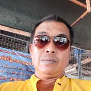 kritsadap5560's profile photo