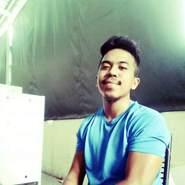 muhammadz698's profile photo